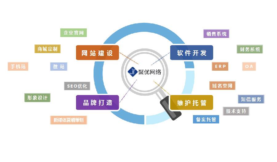 深圳网站建设.jpg